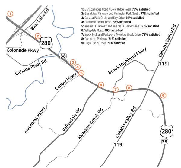 280 Traffic Survey Map