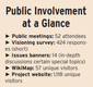 Public Involvement.PNG