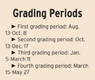 Grading Periods.PNG