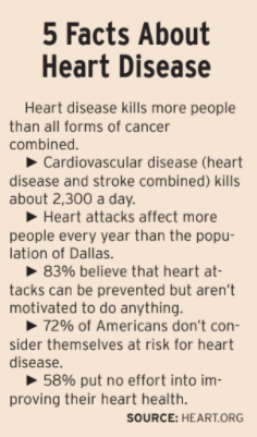 Heart Disease Facts.PNG