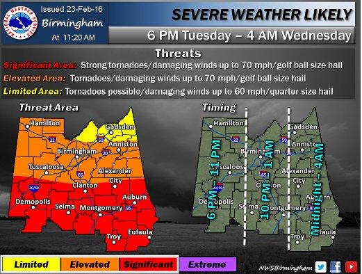 National Weather Service advisory 2-23-16